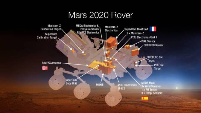 Nasa plans to make oxygen on Mars – but not quite like Total Recall